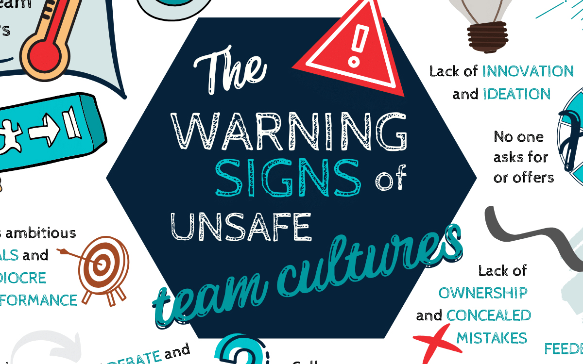 A part of a poster on unsafe team cultures