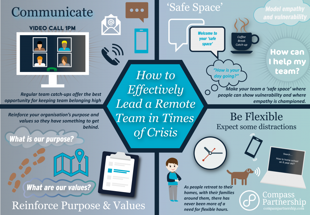 How to effectively lead a remote team in times of crisis