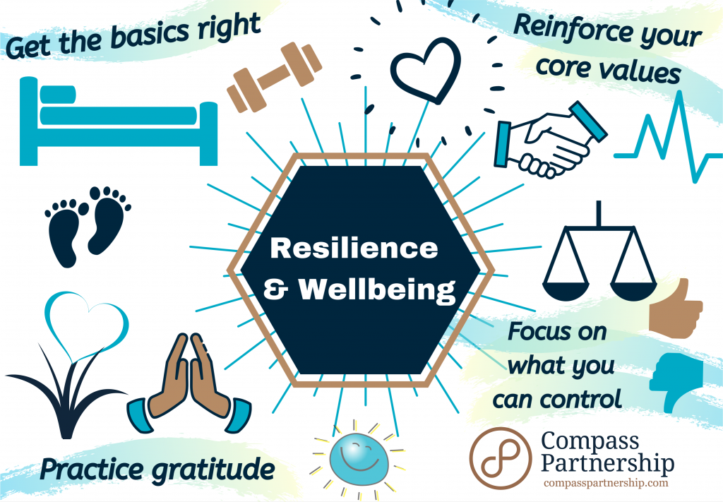 Resilience & Wellbeing